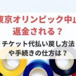 東京オリンピック 中止 返金